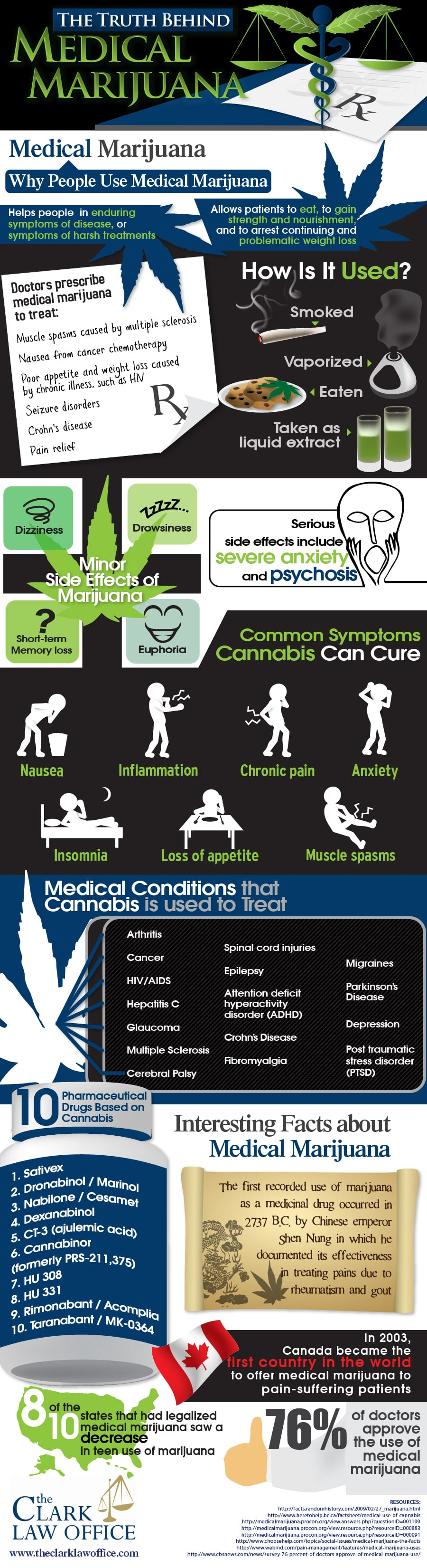medical-marijuana-infographic